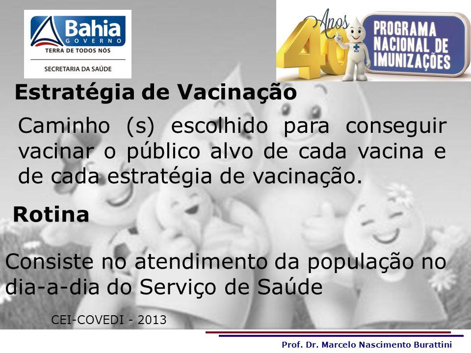 Estratégia de Vacinação