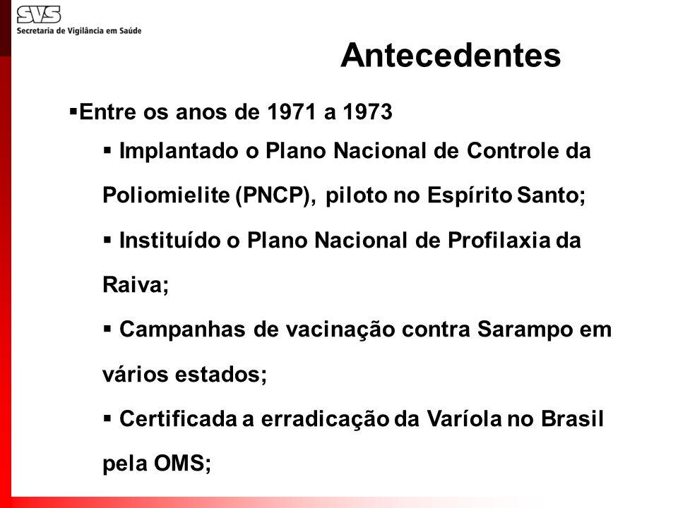 Antecedentes Entre os anos de 1971 a 1973
