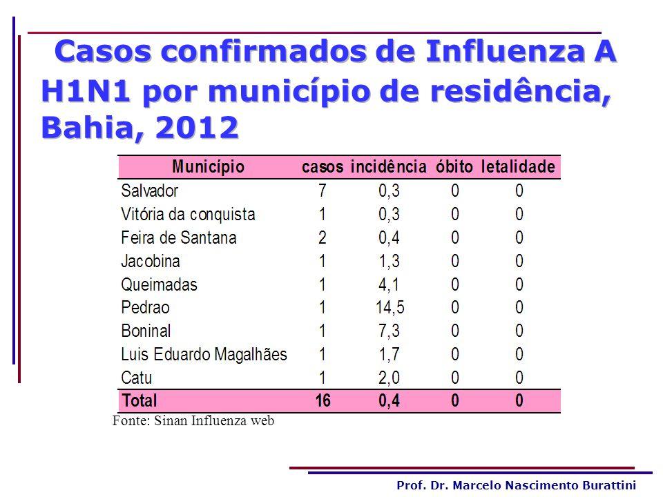 Casos confirmados de Influenza A H1N1 por município de residência, Bahia, 2012