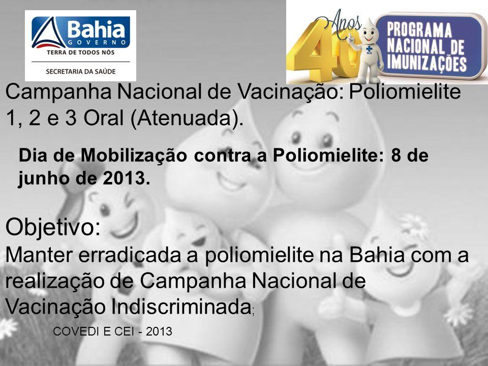 OBRIGADA PELA ATENÇÃO!!! Campanha Nacional de Vacinação: Poliomielite 1, 2 e 3 Oral (Atenuada).