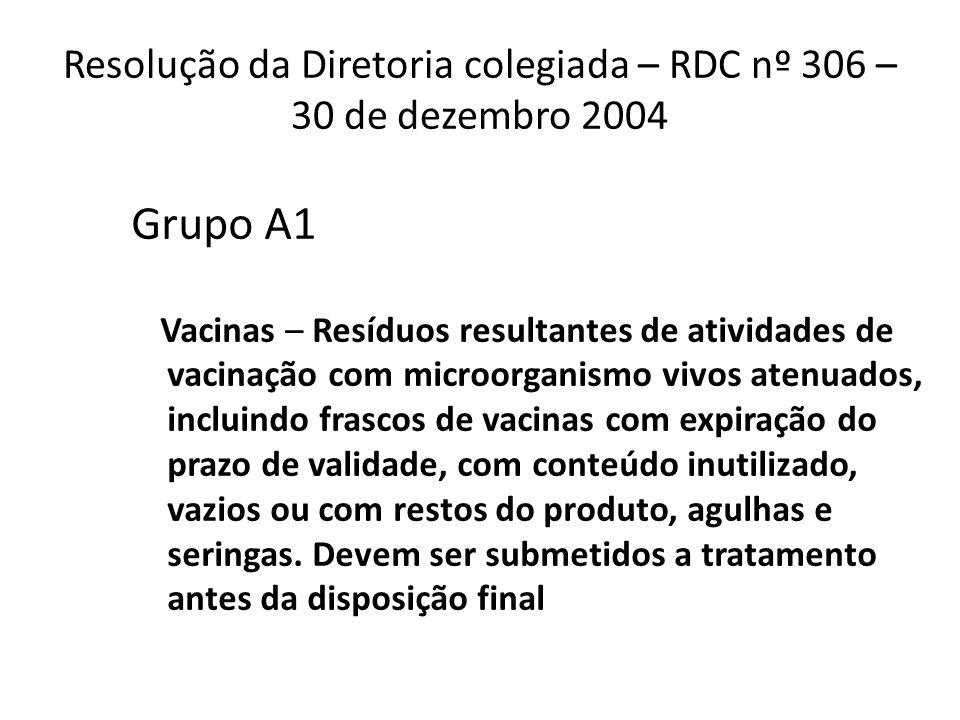 Resolução da Diretoria colegiada – RDC nº 306 – 30 de dezembro 2004
