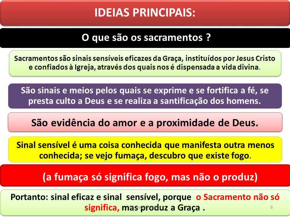 IDEIAS PRINCIPAIS: O que são os sacramentos