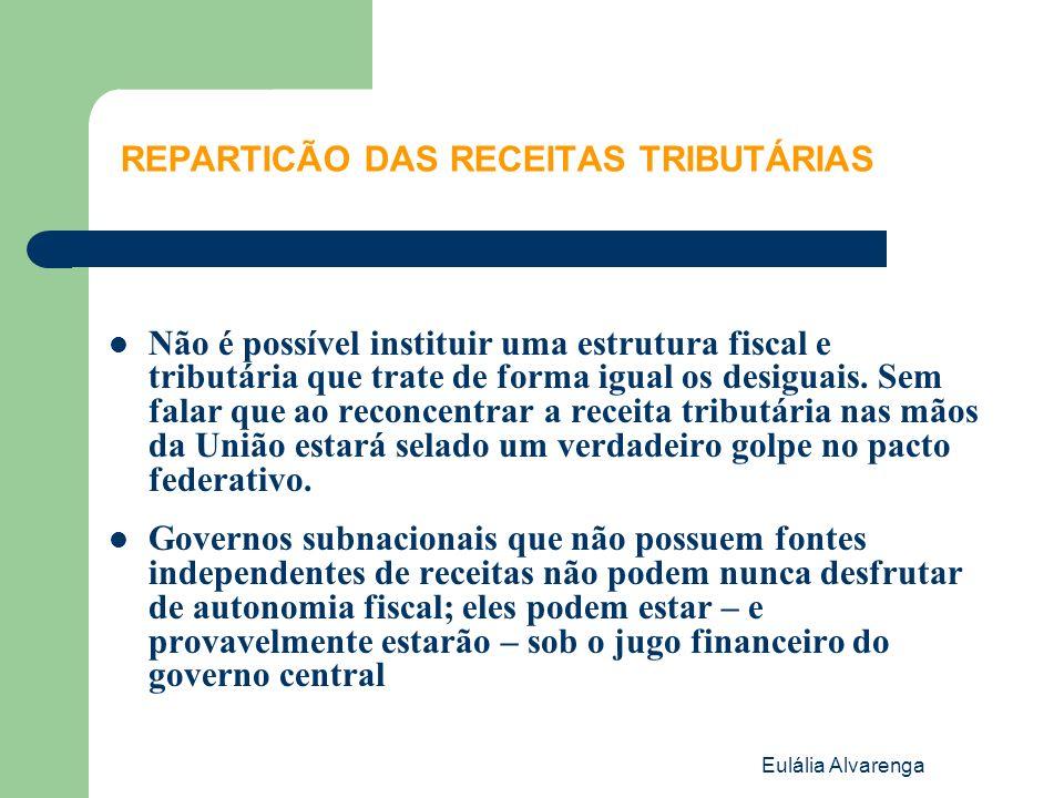 REPARTICÃO DAS RECEITAS TRIBUTÁRIAS