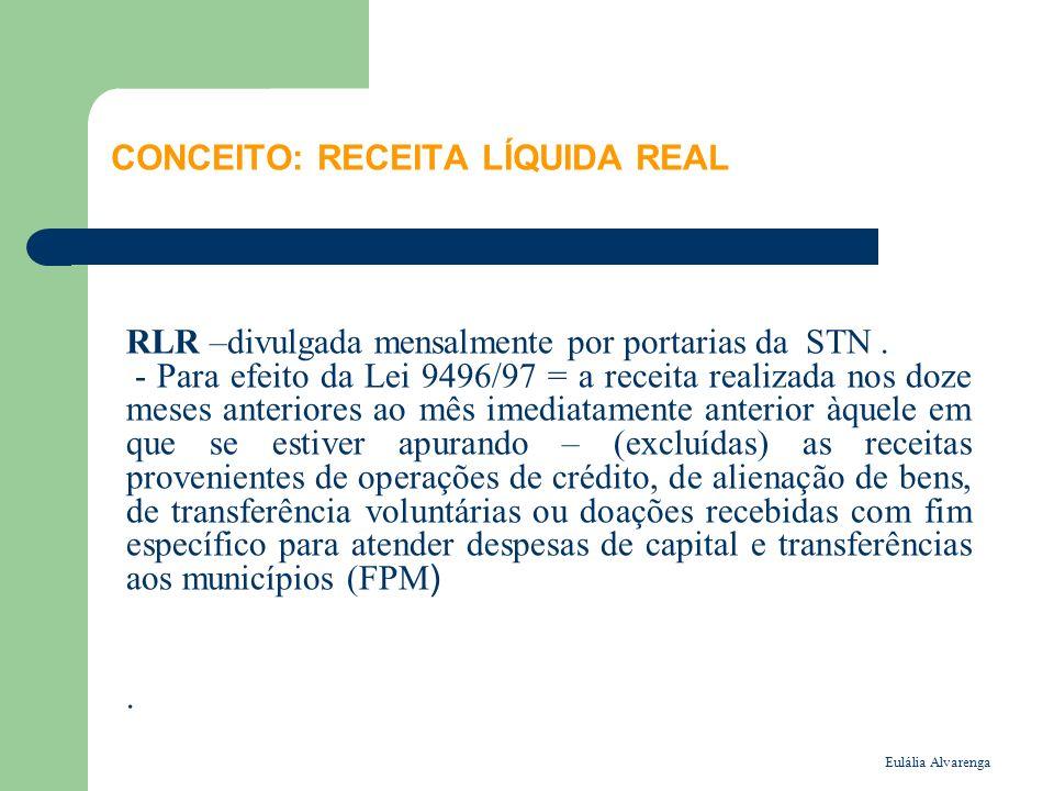 CONCEITO: RECEITA LÍQUIDA REAL