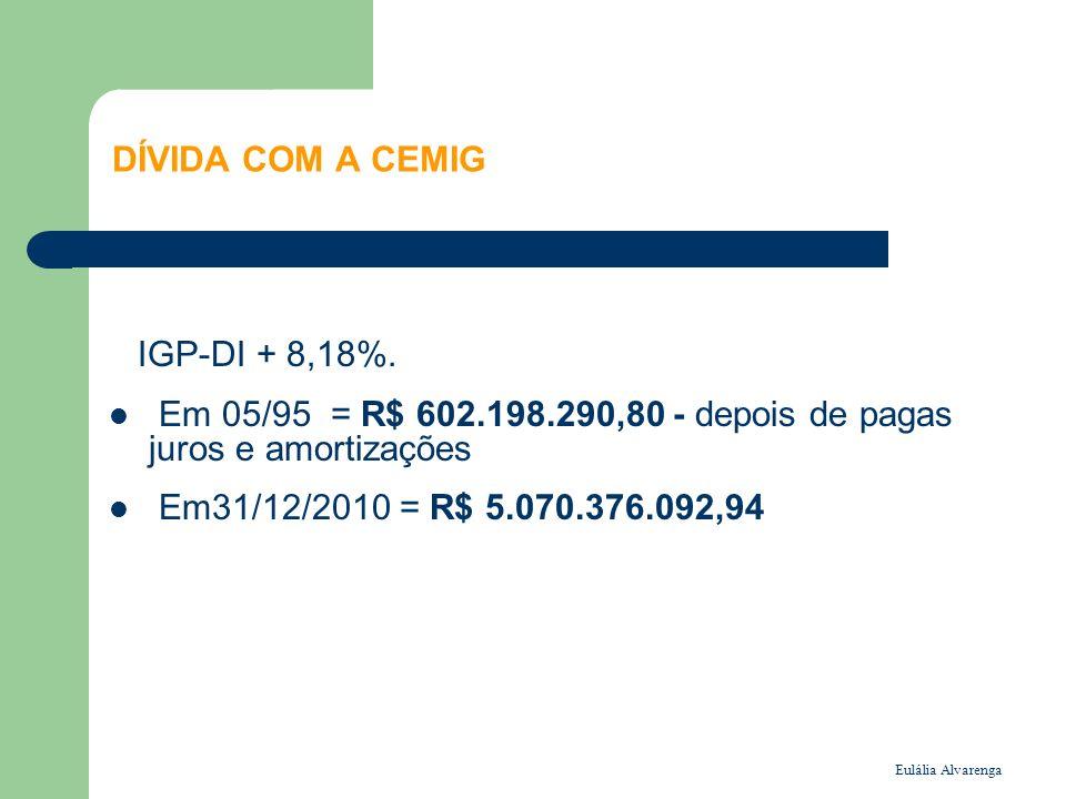 Em 05/95 = R$ 602.198.290,80 - depois de pagas juros e amortizações