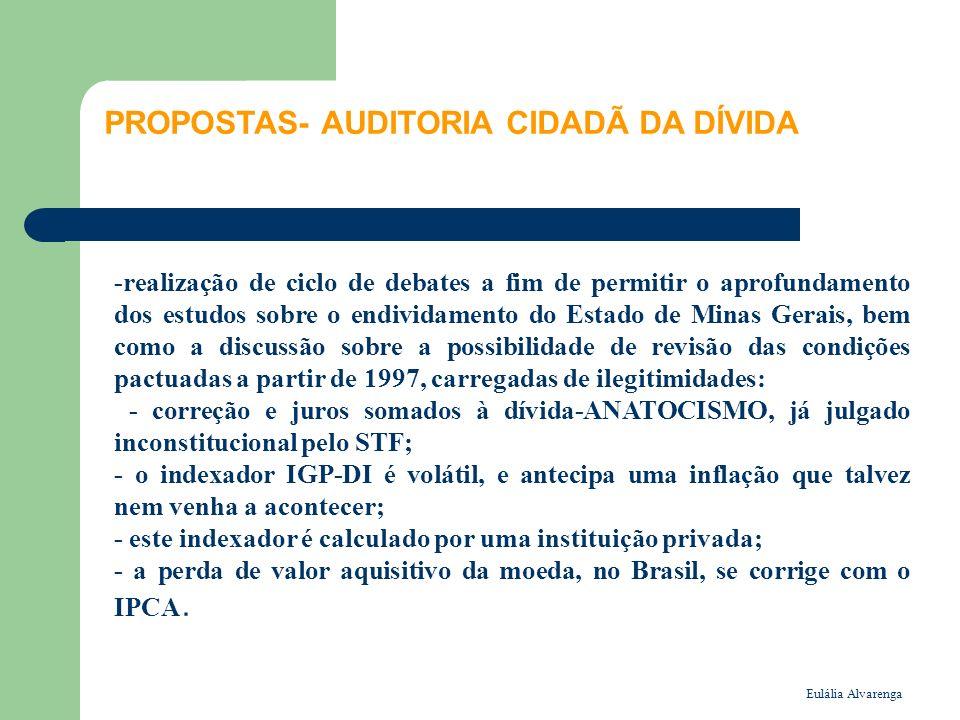 PROPOSTAS- AUDITORIA CIDADÃ DA DÍVIDA
