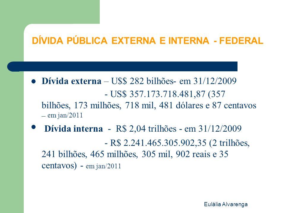 DÍVIDA PÚBLICA EXTERNA E INTERNA - FEDERAL