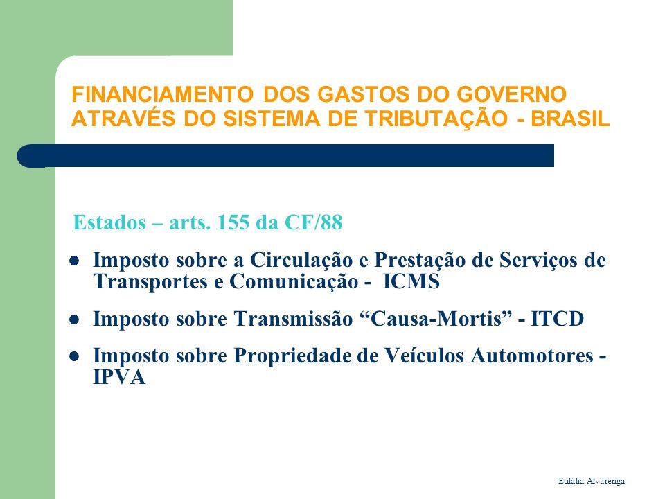 Imposto sobre Transmissão Causa-Mortis - ITCD