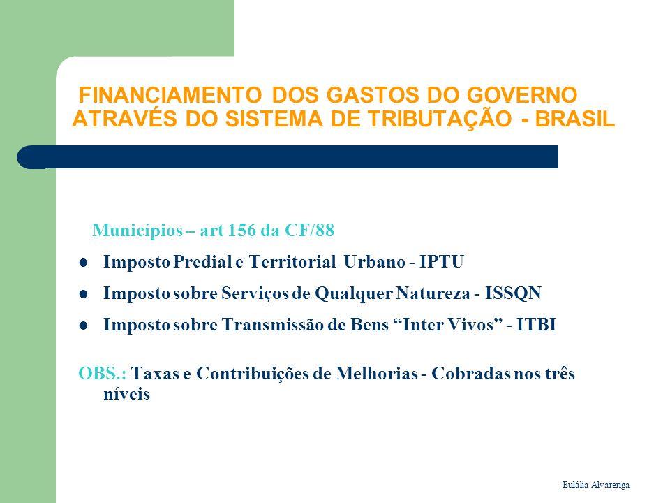 FINANCIAMENTO DOS GASTOS DO GOVERNO ATRAVÉS DO SISTEMA DE TRIBUTAÇÃO - BRASIL