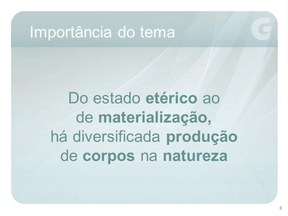 Importância do tema Do estado etérico ao de materialização, há diversificada produção de corpos na natureza.