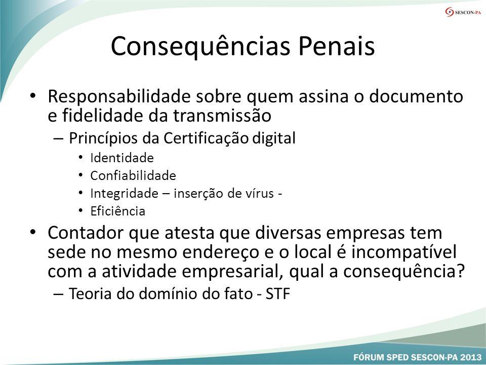 Consequências Penais Responsabilidade sobre quem assina o documento e fidelidade da transmissão. Princípios da Certificação digital.