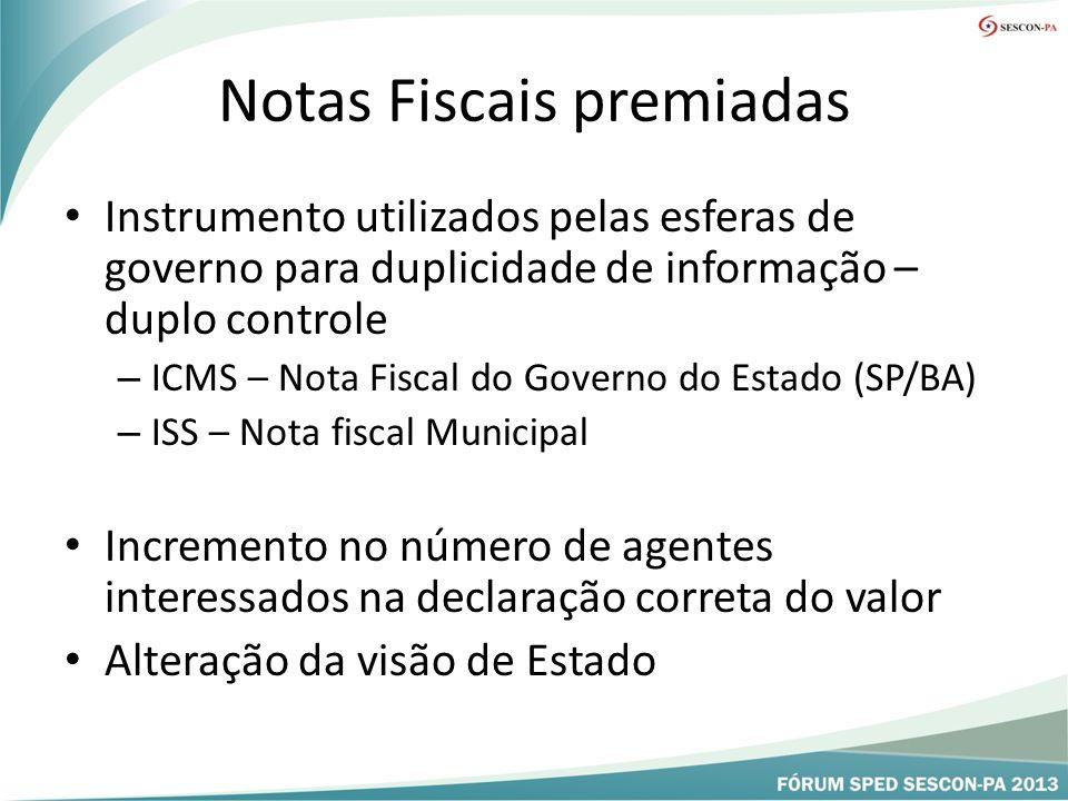 Notas Fiscais premiadas