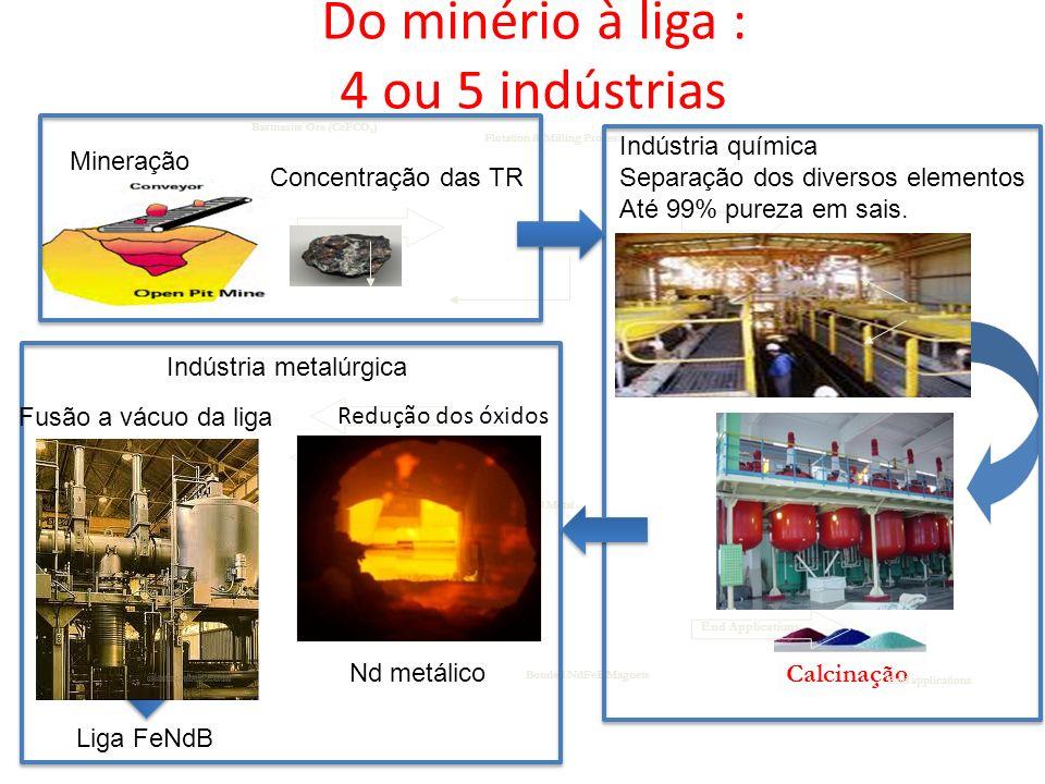 Do minério à liga : 4 ou 5 indústrias