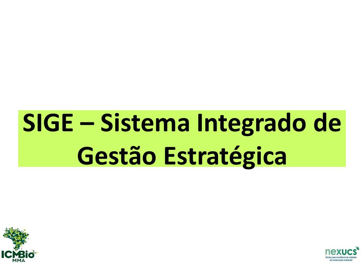 SIGE – Sistema Integrado de Gestão Estratégica