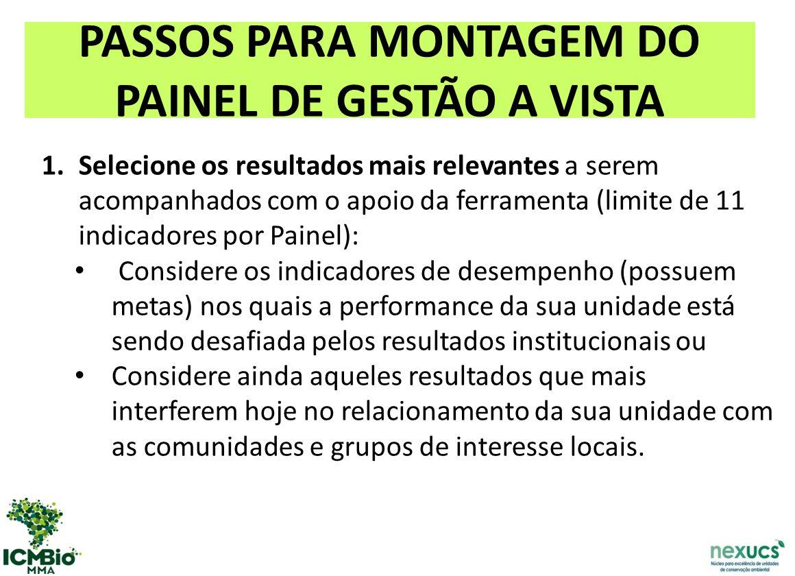 PASSOS PARA MONTAGEM DO PAINEL DE GESTÃO A VISTA