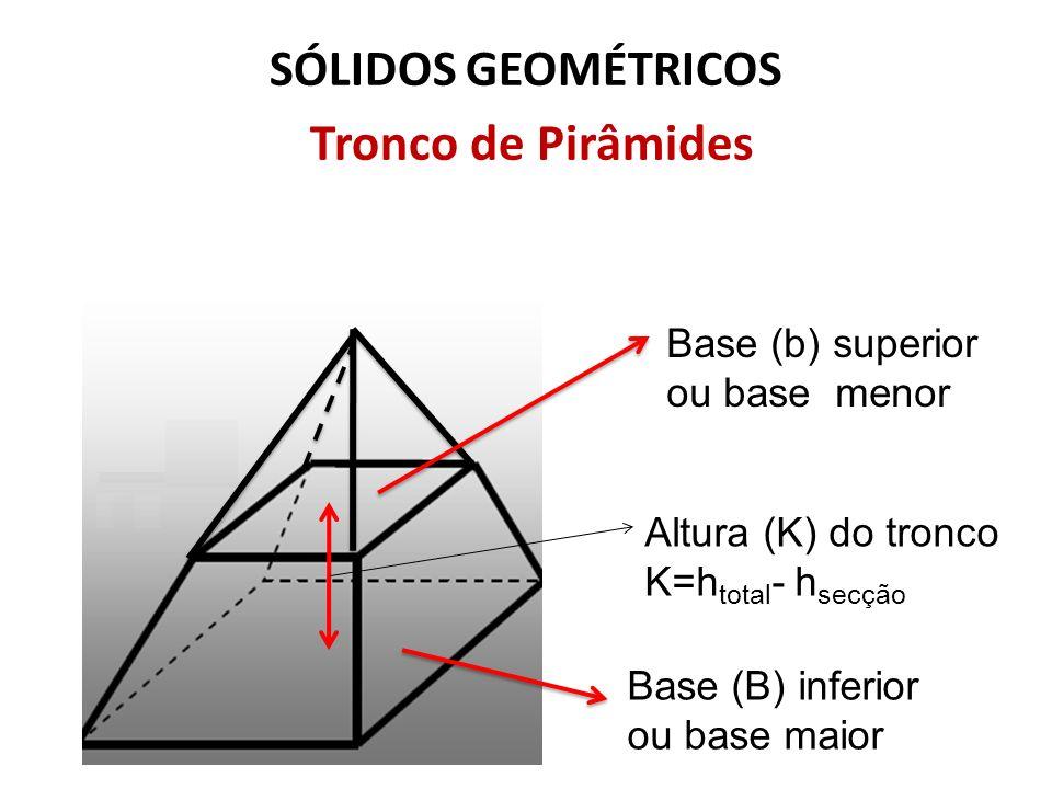 SÓLIDOS GEOMÉTRICOS Tronco de Pirâmides Base (b) superior