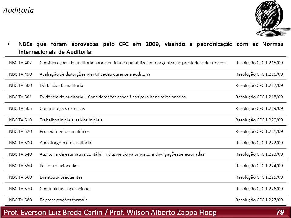 Auditoria NBCs que foram aprovadas pelo CFC em 2009, visando a padronização com as Normas Internacionais de Auditoria: