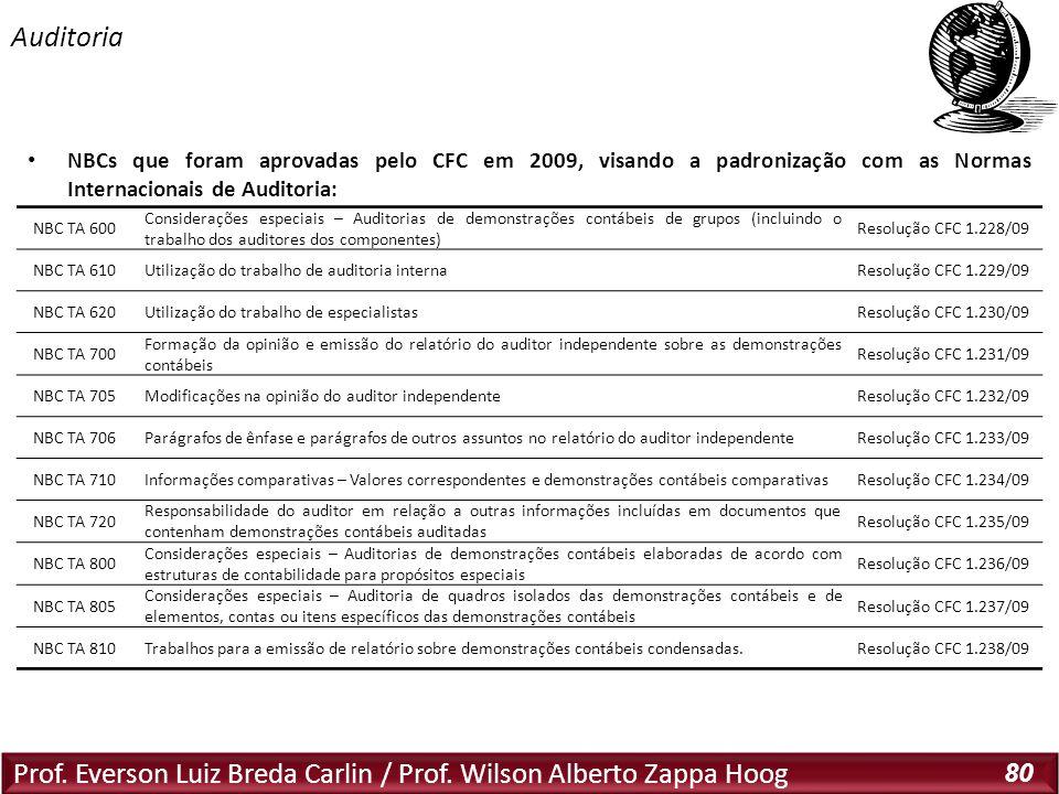 Conceituação e Disposições Gerais da Auditoria