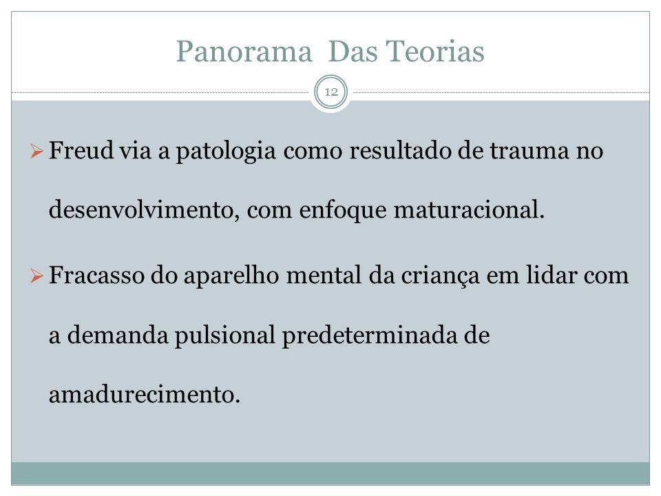 Panorama Das Teorias Freud via a patologia como resultado de trauma no desenvolvimento, com enfoque maturacional.