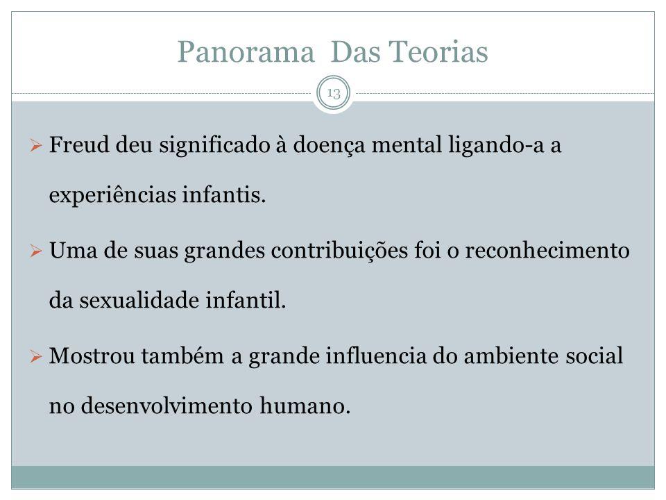 Panorama Das Teorias Freud deu significado à doença mental ligando-a a experiências infantis.