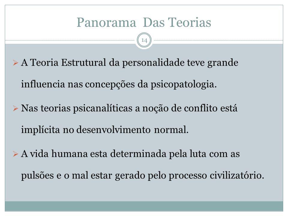Panorama Das Teorias A Teoria Estrutural da personalidade teve grande influencia nas concepções da psicopatologia.