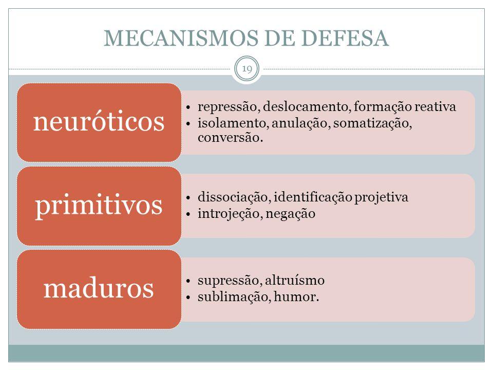 neuróticos primitivos maduros MECANISMOS DE DEFESA