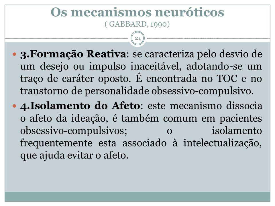 Os mecanismos neuróticos ( GABBARD, 1990)