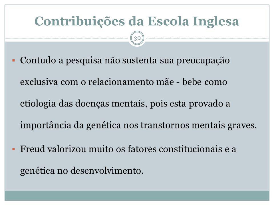 Contribuições da Escola Inglesa