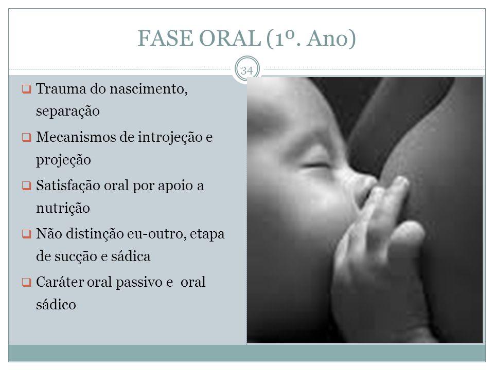 FASE ORAL (1º. Ano) Trauma do nascimento, separação