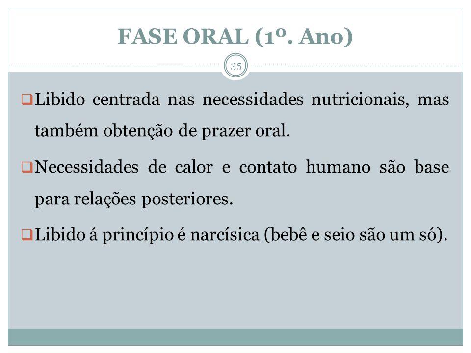 FASE ORAL (1º. Ano) Libido centrada nas necessidades nutricionais, mas também obtenção de prazer oral.
