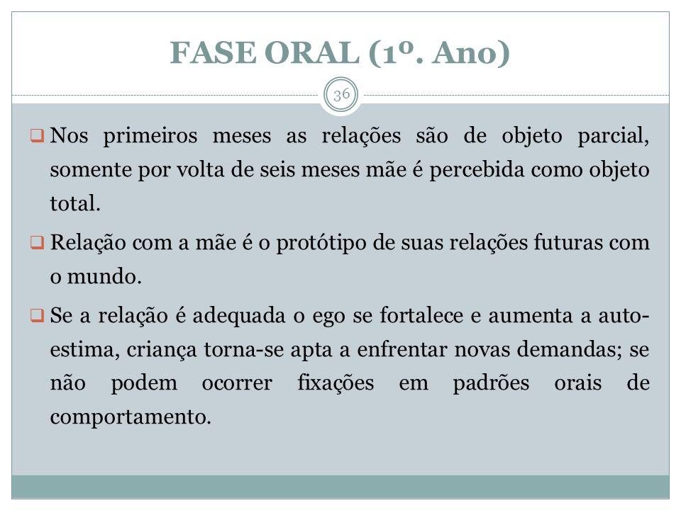 FASE ORAL (1º. Ano) Nos primeiros meses as relações são de objeto parcial, somente por volta de seis meses mãe é percebida como objeto total.