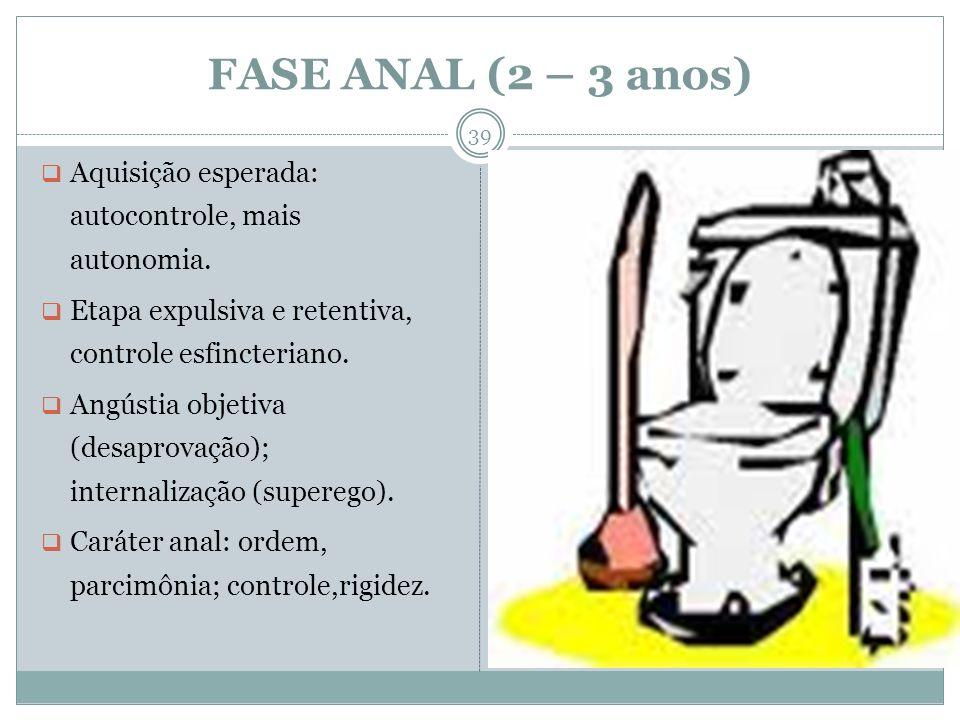 FASE ANAL (2 – 3 anos) Aquisição esperada: autocontrole, mais autonomia. Etapa expulsiva e retentiva, controle esfincteriano.