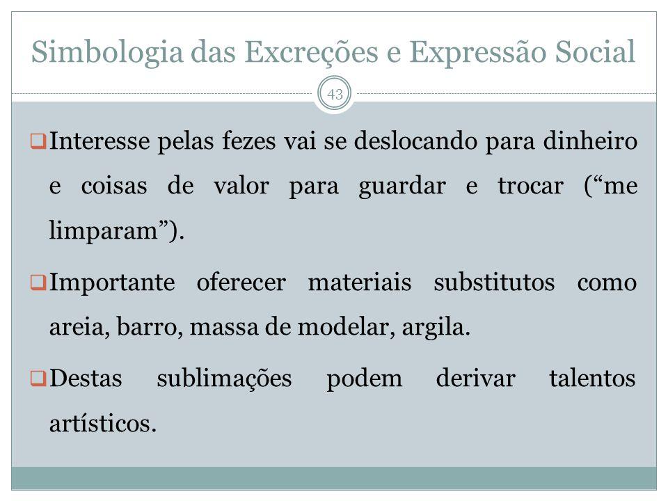 Simbologia das Excreções e Expressão Social