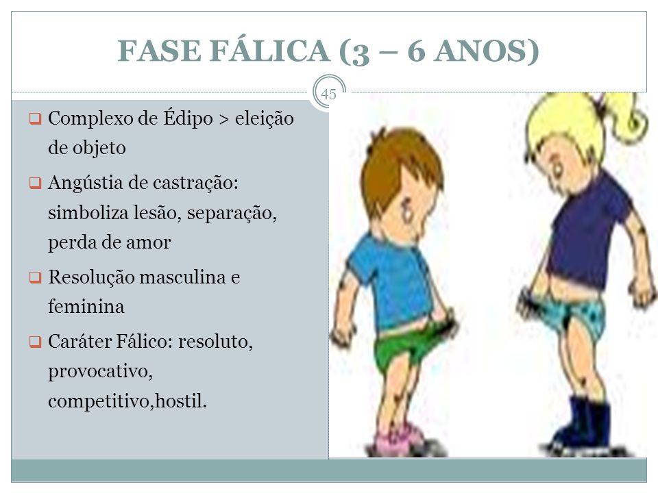 FASE FÁLICA (3 – 6 ANOS) Complexo de Édipo > eleição de objeto