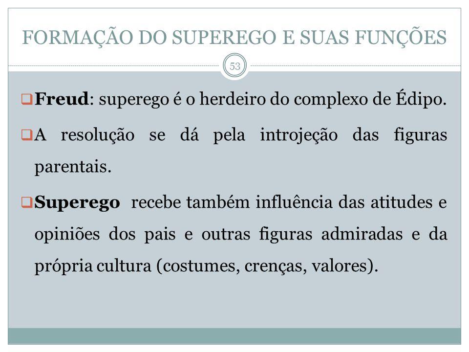 FORMAÇÃO DO SUPEREGO E SUAS FUNÇÕES