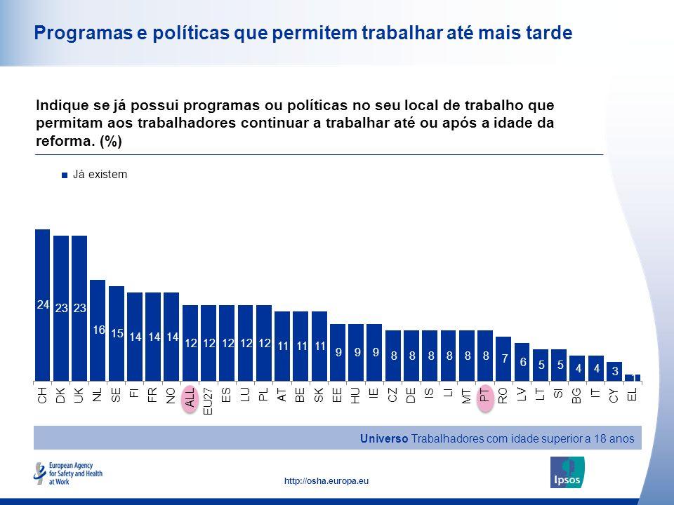 Programas e políticas que permitem trabalhar até mais tarde
