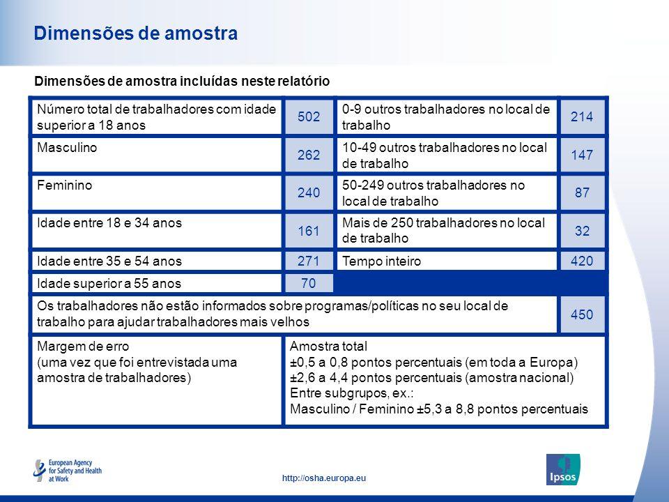 Dimensões de amostra Dimensões de amostra incluídas neste relatório
