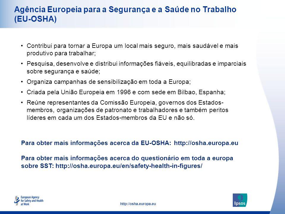 Agência Europeia para a Segurança e a Saúde no Trabalho (EU-OSHA)