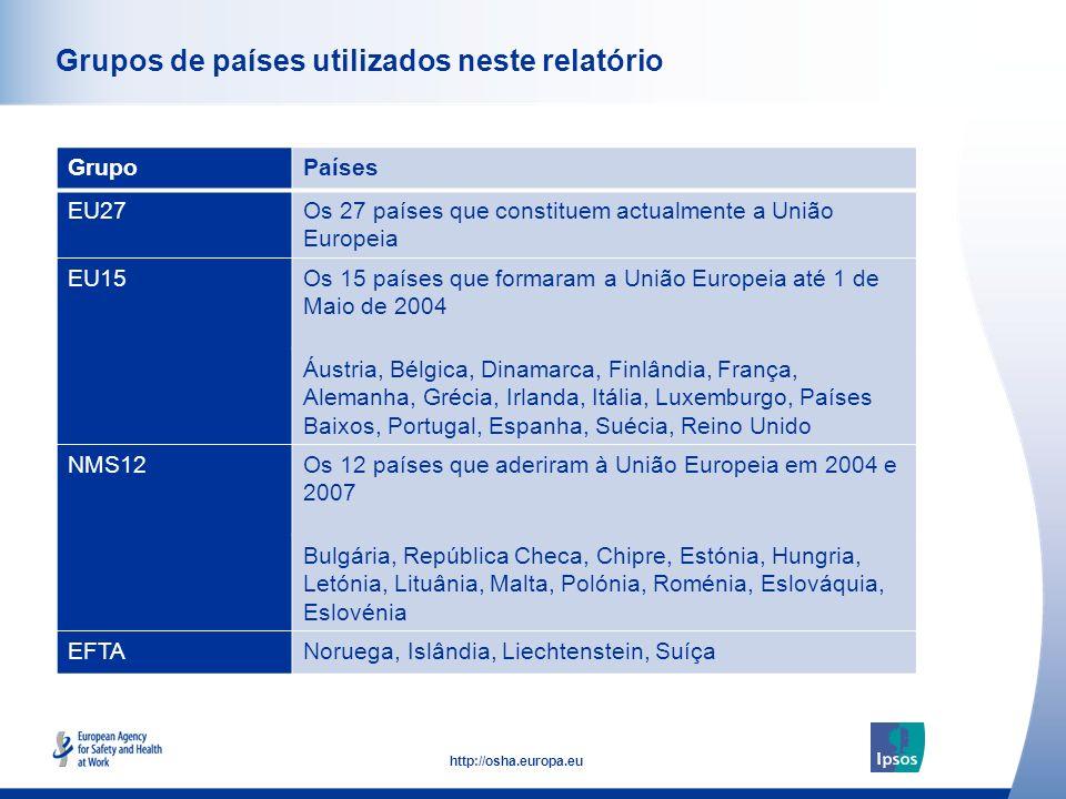 Grupos de países utilizados neste relatório