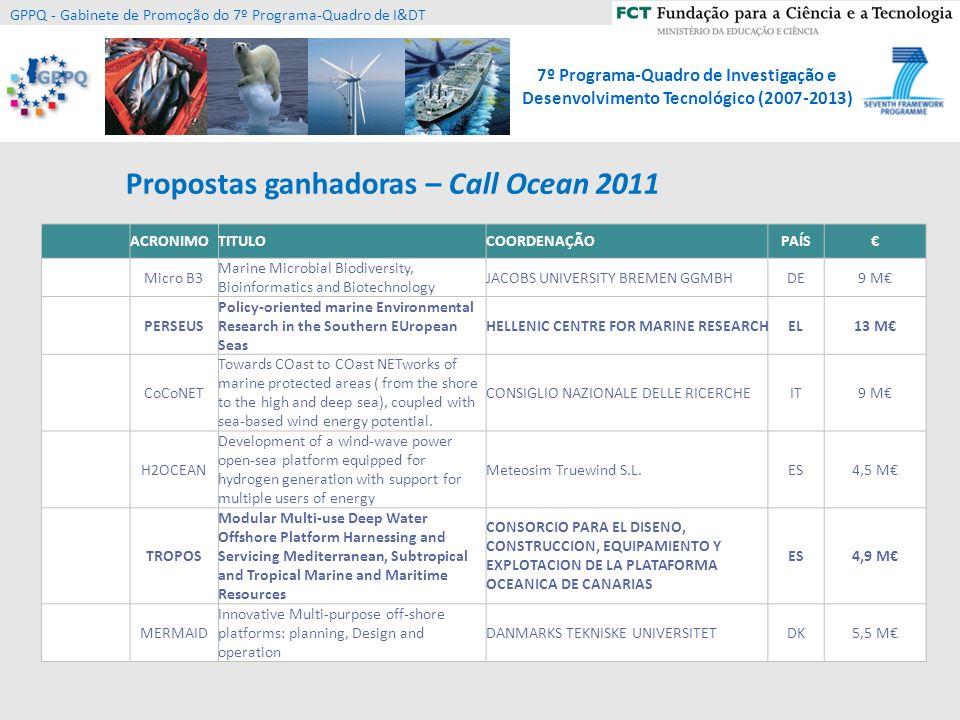 Propostas ganhadoras – Call Ocean 2011