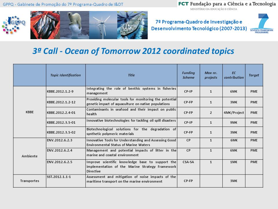 3ª Call - Ocean of Tomorrow 2012 coordinated topics