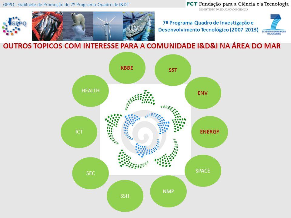 OUTROS TOPICOS COM INTERESSE PARA A COMUNIDADE I&D&I NA ÁREA DO MAR