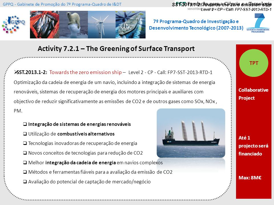 Activity 7.2.1 – The Greening of Surface Transport