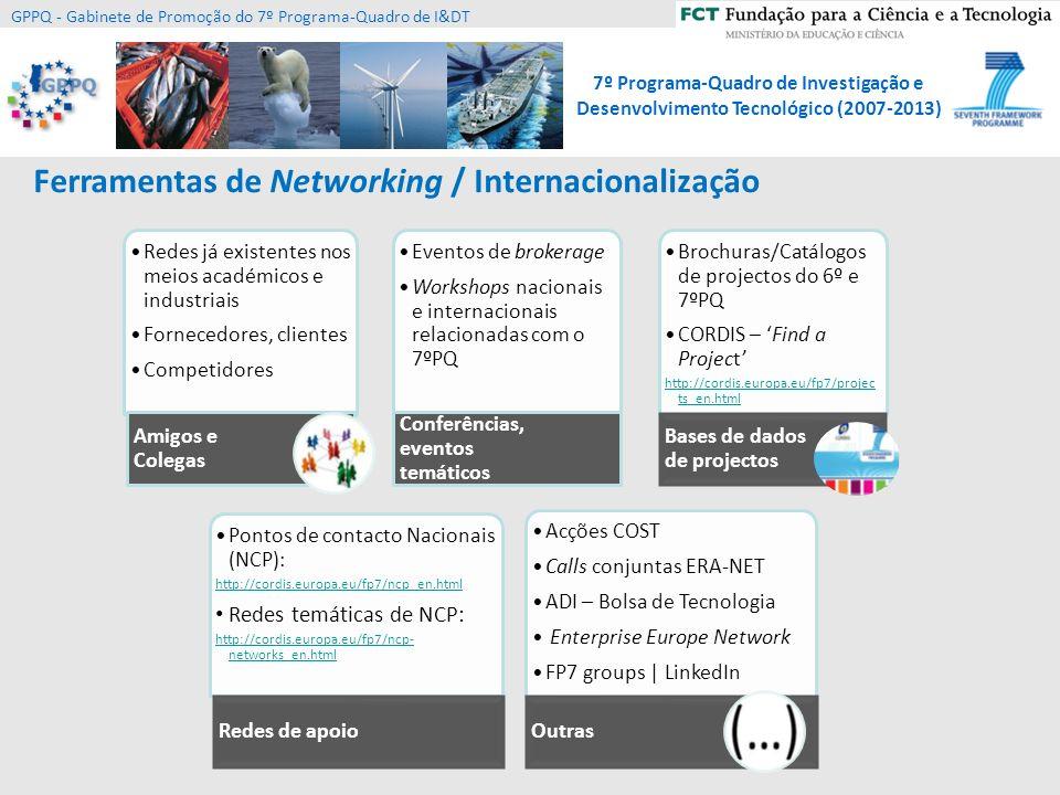 Ferramentas de Networking / Internacionalização