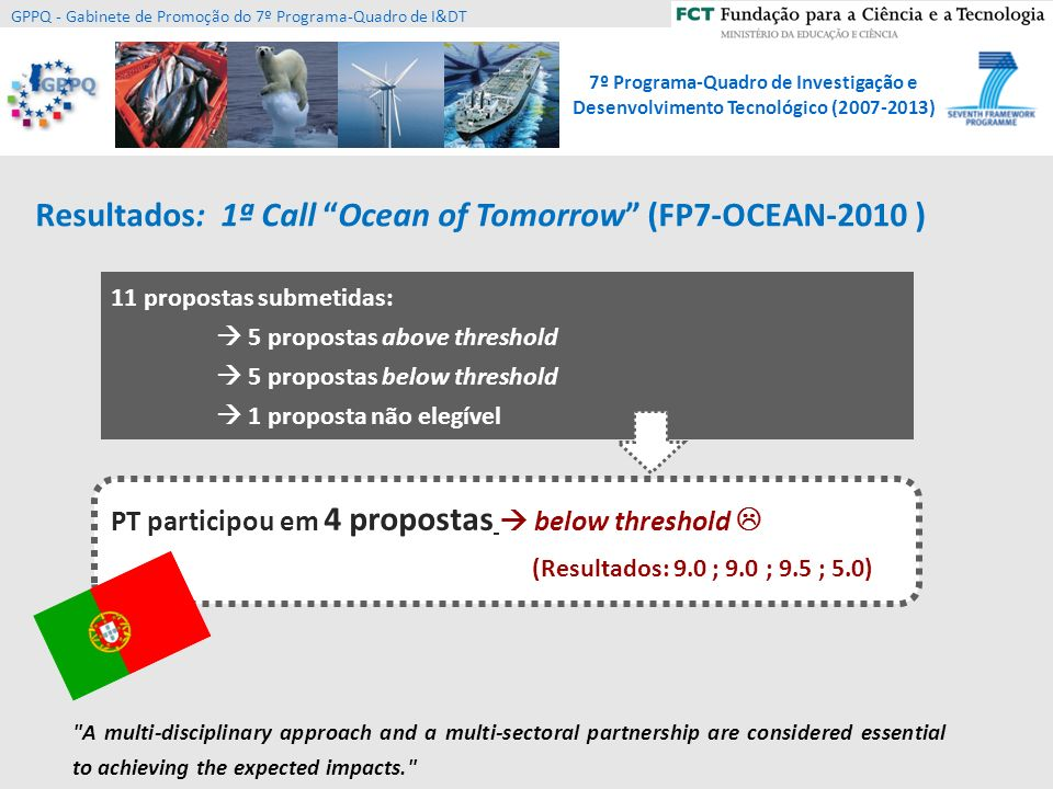 Resultados: 1ª Call Ocean of Tomorrow (FP7-OCEAN-2010 )