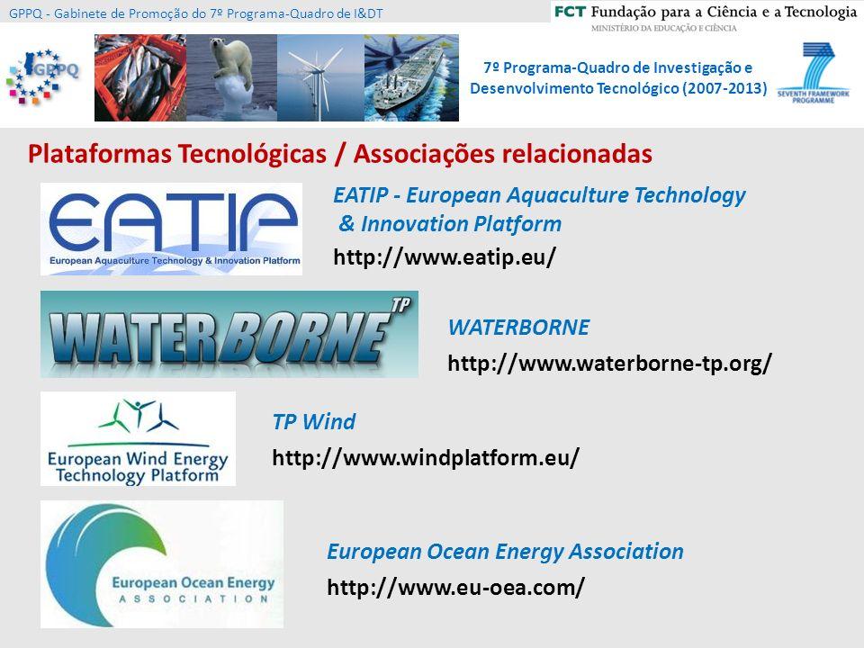 Plataformas Tecnológicas / Associações relacionadas