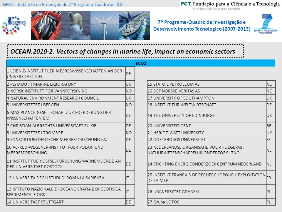 OCEAN.2010-2. Vectors of changes in marine life, impact on economic sectors