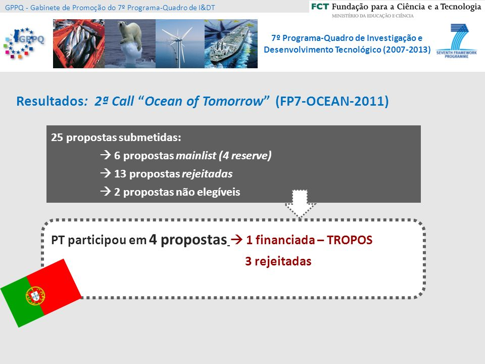 Resultados: 2ª Call Ocean of Tomorrow (FP7-OCEAN-2011)