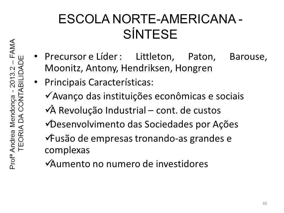 ESCOLA NORTE-AMERICANA - SÍNTESE