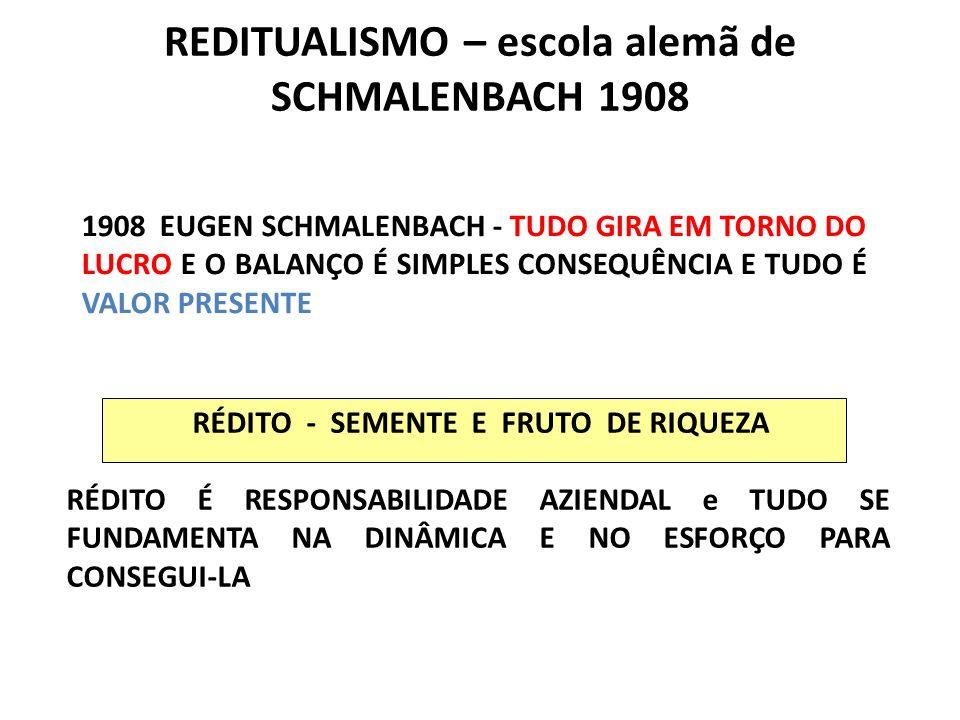 REDITUALISMO – escola alemã de SCHMALENBACH 1908